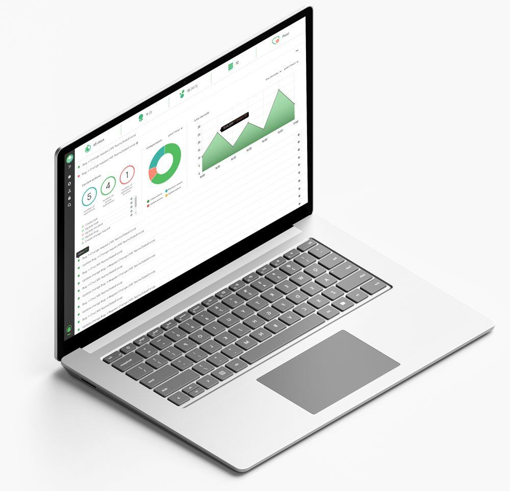 Sideway Facing Laptop Monitor
